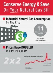 Natural Gas Sub-Metering