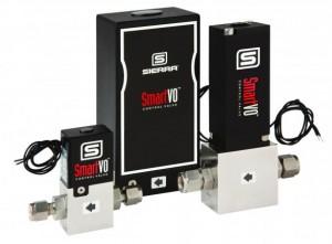 SmartVO Control Valves