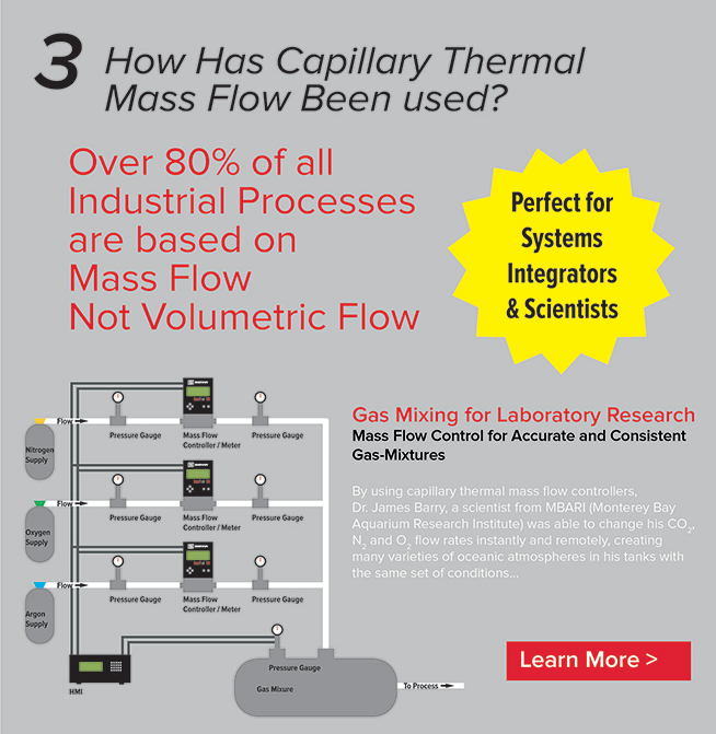 How has capillary thermal mass flow been used? Gas Mixing for laboratory research.
