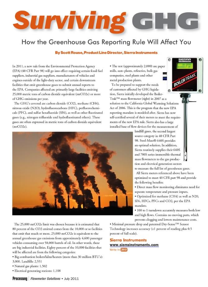 Surviving GHG