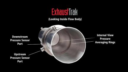 inside exhaust trak