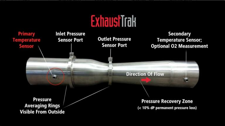 exhaust trak venturi flow body