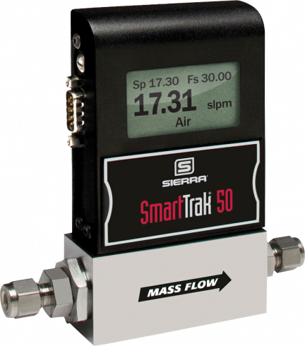 Economical Mass Flow Controller & Meter- SmartTrak 50